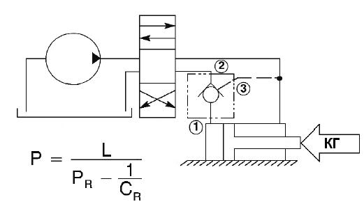 гидрозамок принцип.jpg
