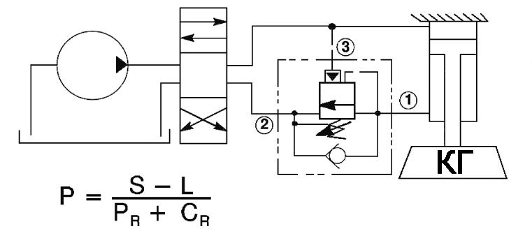 Тормозной-клапан-гидроцилиндра.jpg