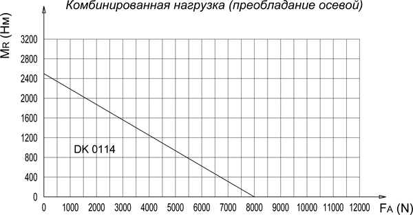 GRCDK01140-ОПУ_диаграмма-нагрузок.jpg